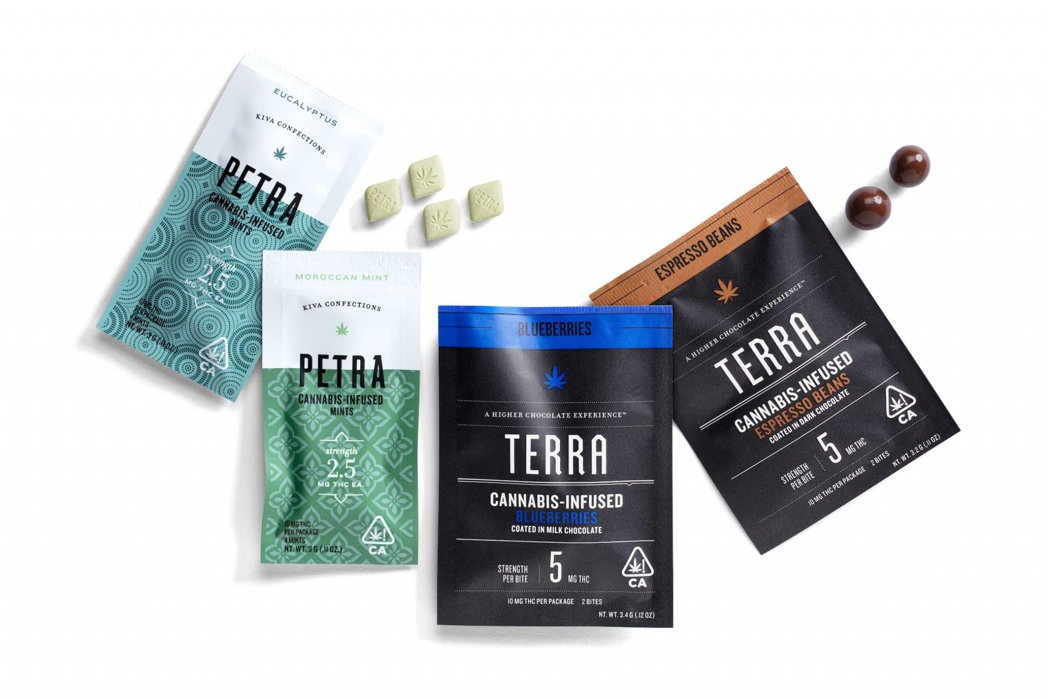 Kiva Products