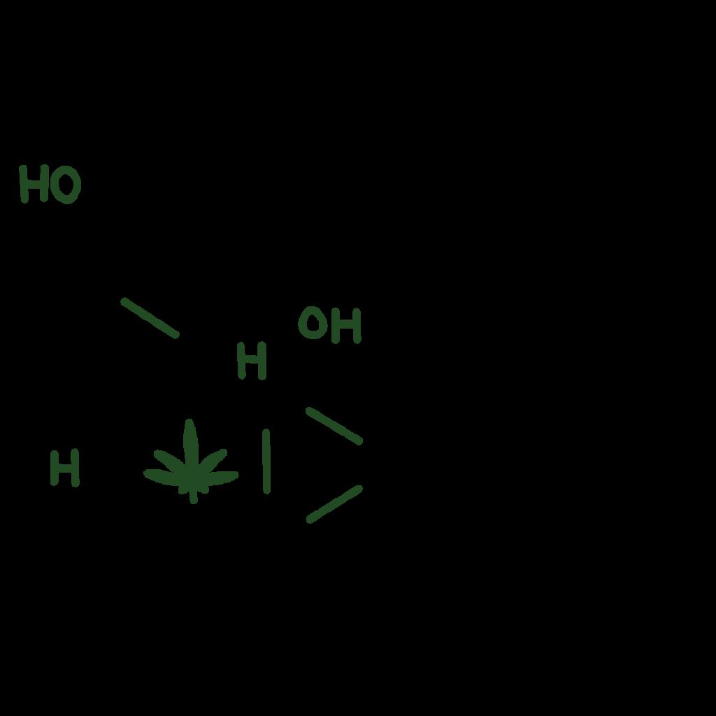 molecularTHC